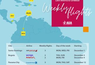 Aruba opent grens voor Latijns-Amerika